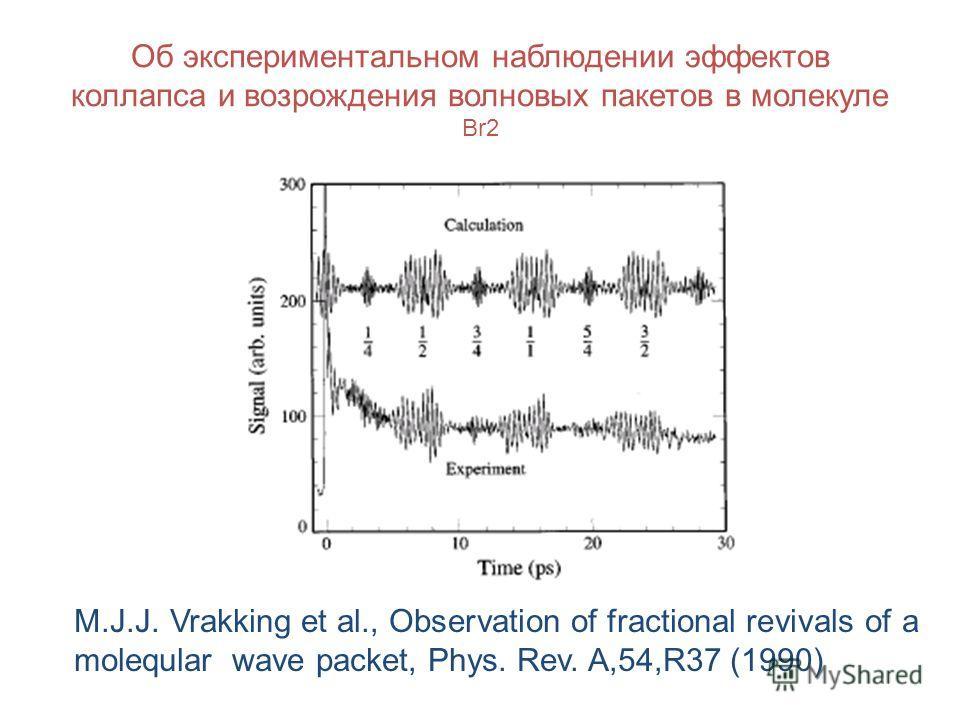 M.J.J. Vrakking et al., Observation of fractional revivals of a moleqular wave packet, Phys. Rev. A,54,R37 (1990) Об экспериментальном наблюдении эффектов коллапса и возрождения волновых пакетов в молекуле Br2