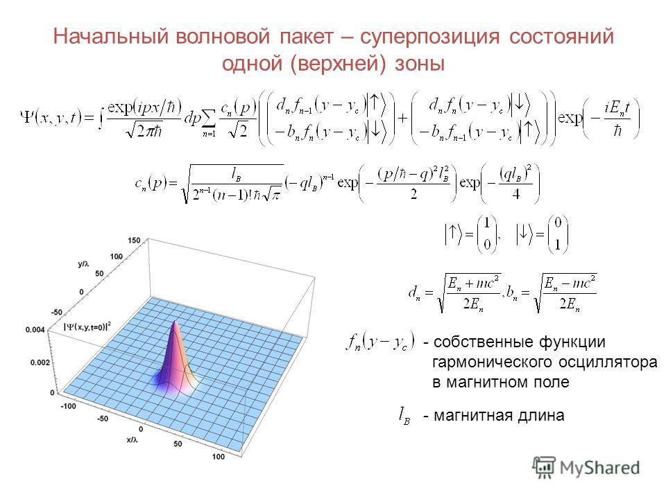 Начальный волновой пакет – суперпозиция состояний одной (верхней) зоны - собственные функции гармонического осциллятора в магнитном поле - магнитная длина