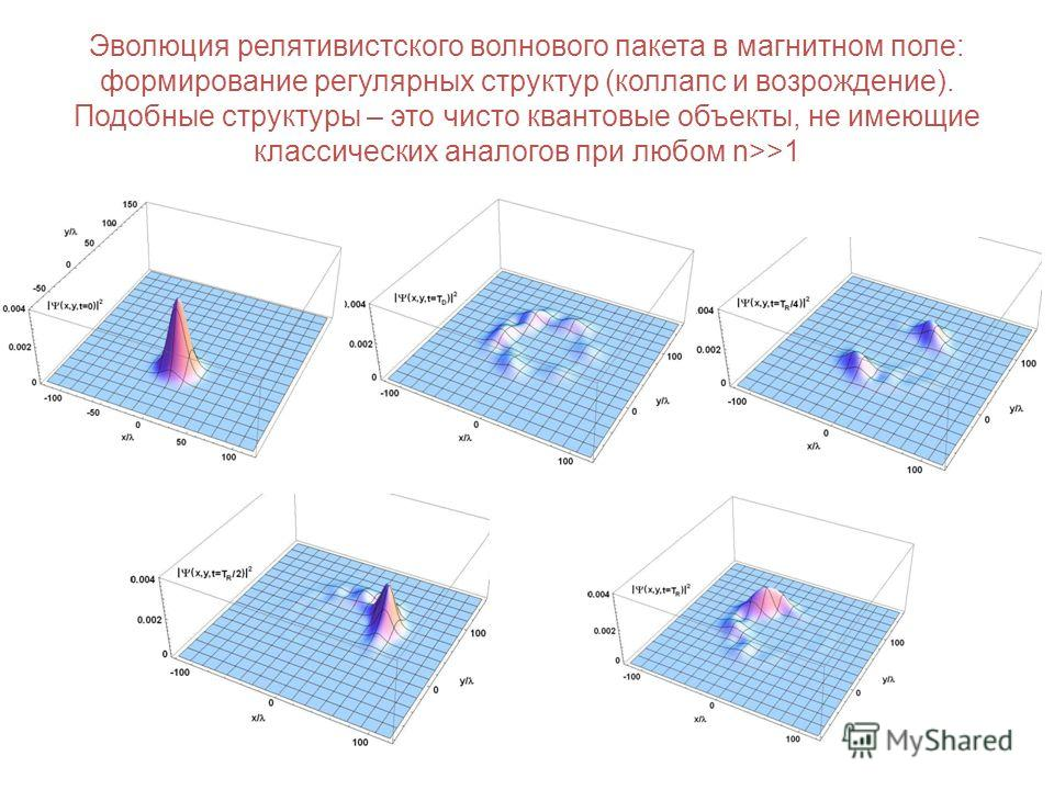Эволюция релятивистского волнового пакета в магнитном поле: формирование регулярных структур (коллапс и возрождение). Подобные структуры – это чисто квантовые объекты, не имеющие классических аналогов при любом n>>1
