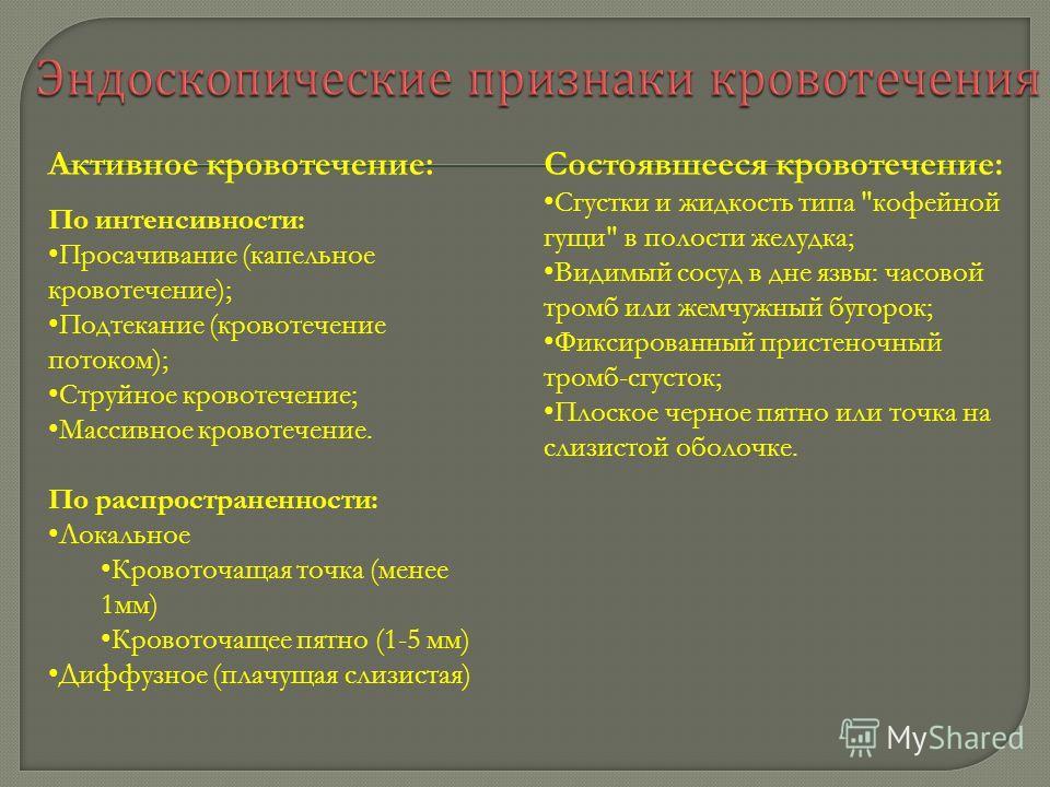 Активное кровотечение: По интенсивности: Просачивание (капельное кровотечение); Подтекание (кровотечение потоком); Струйное кровотечение; Массивное кровотечение. По распространенности: Локальное Кровоточащая точка (менее 1мм) Кровоточащее пятно (1-5