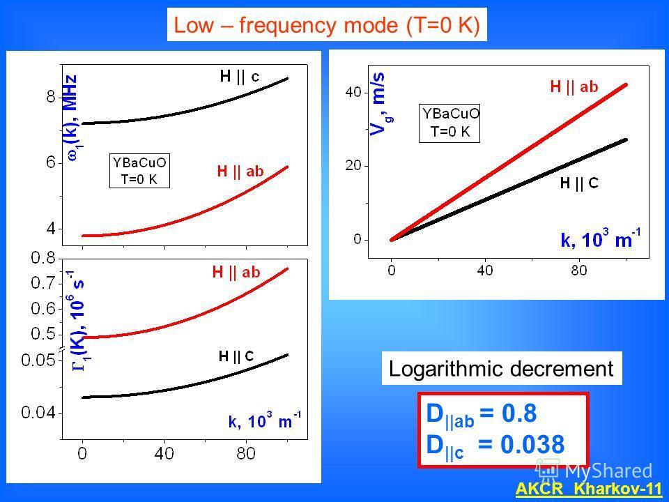 Low – frequency mode (T=0 K) D ||ab = 0.8 D ||c = 0.038 Logarithmic decrement AKCR Kharkov-11