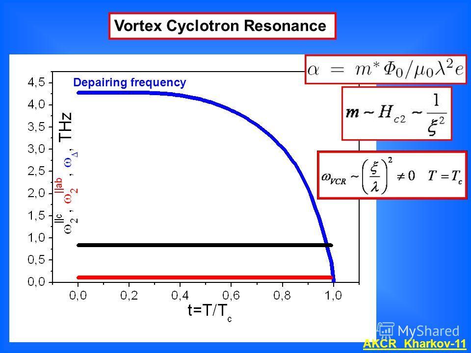 Vortex Cyclotron Resonance Depairing frequency AKCR Kharkov-11