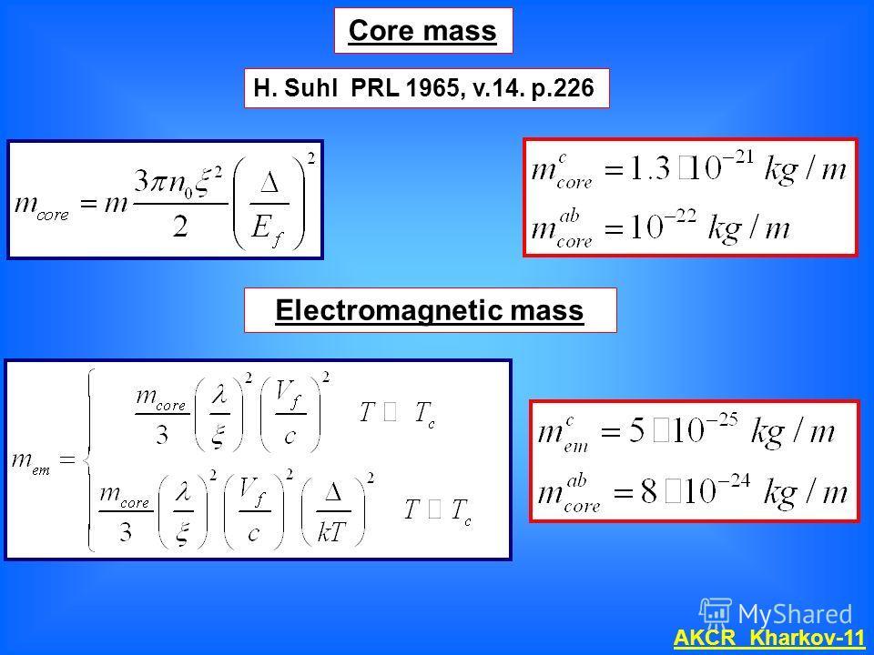 H. Suhl PRL 1965, v.14. p.226 Core mass Electromagnetic mass AKCR Kharkov-11