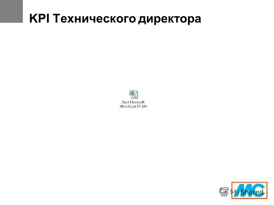KPI Технического директора