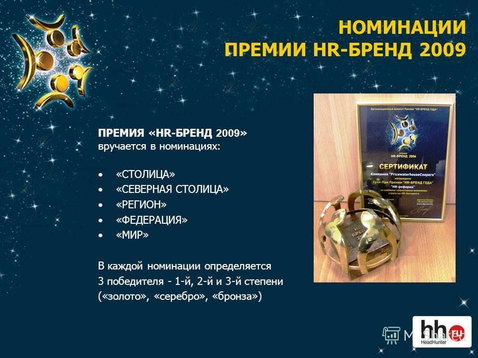 НОМИНАЦИИ ПРЕМИИ HR-БРЕНД 2009 ПРЕМИЯ «HR-БРЕНД 2009 » вручается в номинациях: «СТОЛИЦА» «СЕВЕРНАЯ СТОЛИЦА» «РЕГИОН» «ФЕДЕРАЦИЯ» «МИР» В каждой номинации определяется 3 победителя - 1-й, 2-й и 3-й степени («золото», «серебро», «бронза»)
