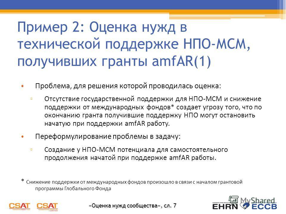 «Оценка нужд сообщества», сл. 7 Пример 2: Оценка нужд в технической поддержке НПО-МСМ, получивших гранты amfAR(1) Проблема, для решения которой проводилась оценка: Отсутствие государственной поддержки для НПО-МСМ и снижение поддержки от международных