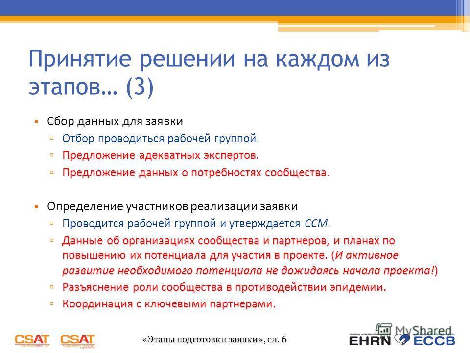 «Этапы подготовки заявки», сл. 6 Принятие решении на каждом из этапов… (3) Сбор данных для заявки Отбор проводиться рабочей группой. Предложение адекватных экспертов. Предложение адекватных экспертов. Предложение данных о потребностях сообщества. Пре