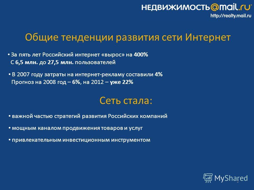 Общие тенденции развития сети Интернет 2 За пять лет Российский интернет «вырос» на 400% С 6,5 млн. до 27,5 млн. пользователей В 2007 году затраты на интернет-рекламу составили 4% Прогноз на 2008 год – 6%, на 2012 – уже 22% важной частью стратегий ра