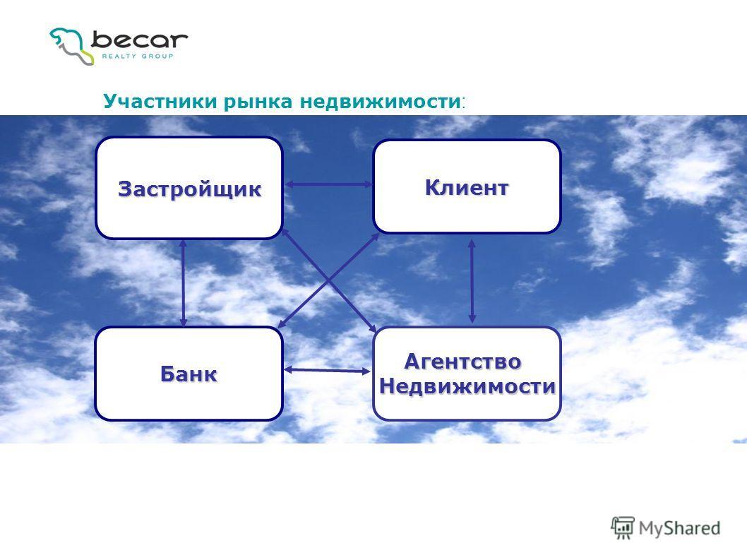 Клиент БанкАгентствоНедвижимости Застройщик Участники рынка недвижимости :