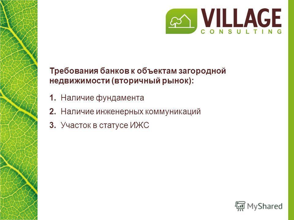 Требования банков к объектам загородной недвижимости (вторичный рынок): 1. Наличие фундамента 2. Наличие инженерных коммуникаций 3. Участок в статусе ИЖС