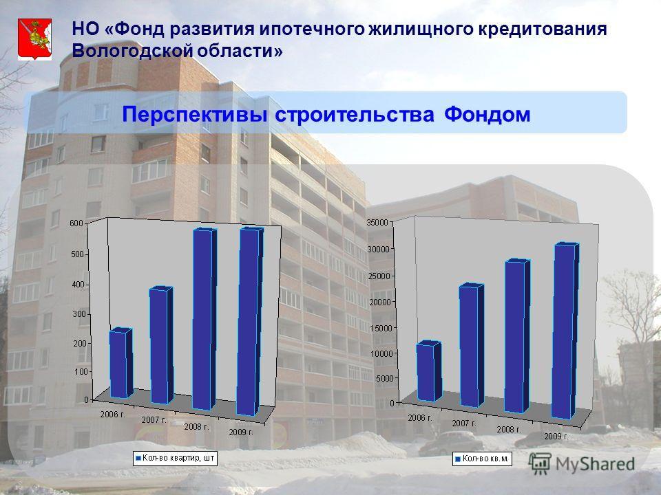 НО «Фонд развития ипотечного жилищного кредитования Вологодской области» Перспективы строительства Фондом