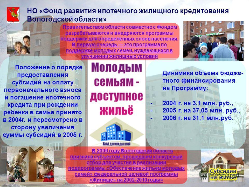 НО «Фонд развития ипотечного жилищного кредитования Вологодской области» Правительством области совместно с Фондом разрабатываются и внедряются программы поддержки для определенных слоев населения. В первую очередь это программа по поддержке молодых