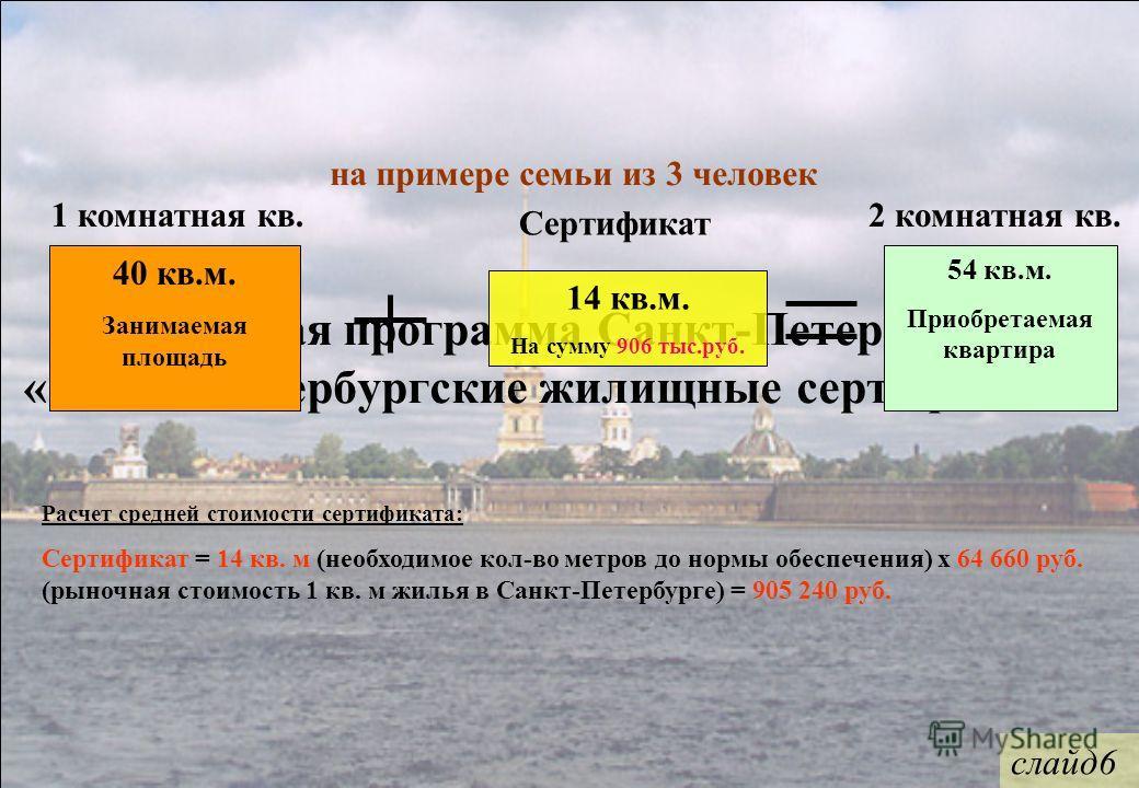 Целевая программа Санкт-Петербурга «Санкт-Петербургские жилищные сертификаты» 40 кв.м. Занимаемая площадь 1 комнатная кв. 14 кв.м. На сумму 906 тыс.руб. 54 кв.м. Приобретаемая квартира 2 комнатная кв. Сертификат Расчет средней стоимости сертификата: