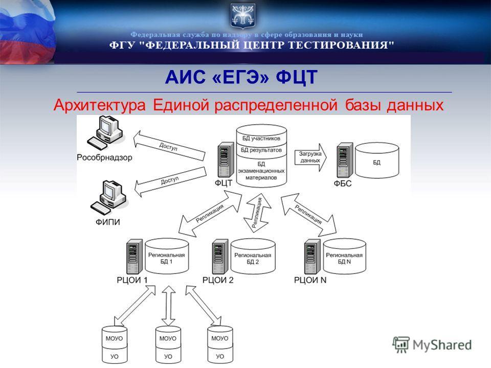 Архитектура Единой распределенной базы данных АИС «ЕГЭ» ФЦТ
