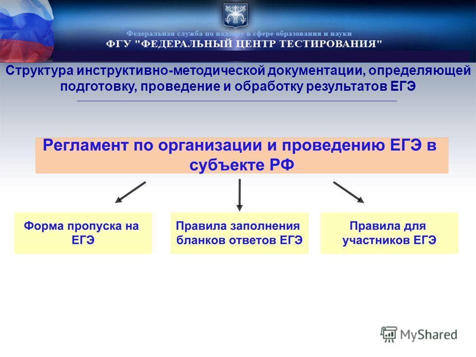 Структура инструктивно-методической документации, определяющей подготовку, проведение и обработку результатов ЕГЭ