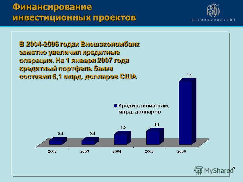 5 Финансирование инвестиционных проектов В 2004-2006 годах Внешэкономбанк заметно увеличил кредитные операции. На 1 января 2007 года кредитный портфель банка составил 6,1 млрд. долларов США
