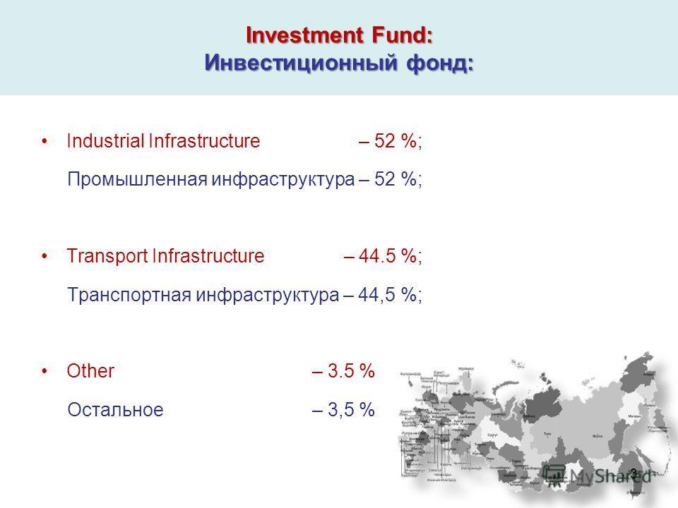 Investment Fund: Инвестиционный фонд: Industrial Infrastructure – 52 %; Промышленная инфраструктура – 52 %; Transport Infrastructure – 44.5 %; Транспортная инфраструктура – 44,5 %; Other– 3.5 % Остальное – 3,5 % 3