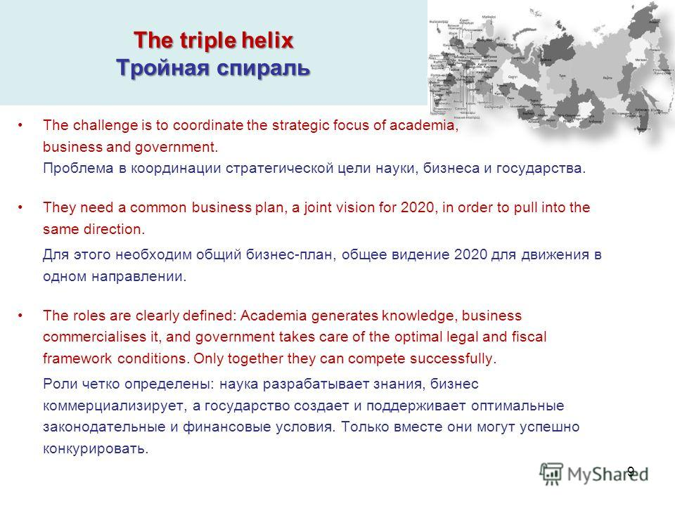 The triple helix Тройная спираль The challenge is to coordinate the strategic focus of academia, business and government. Проблема в координации стратегической цели науки, бизнеса и государства. They need a common business plan, a joint vision for 20
