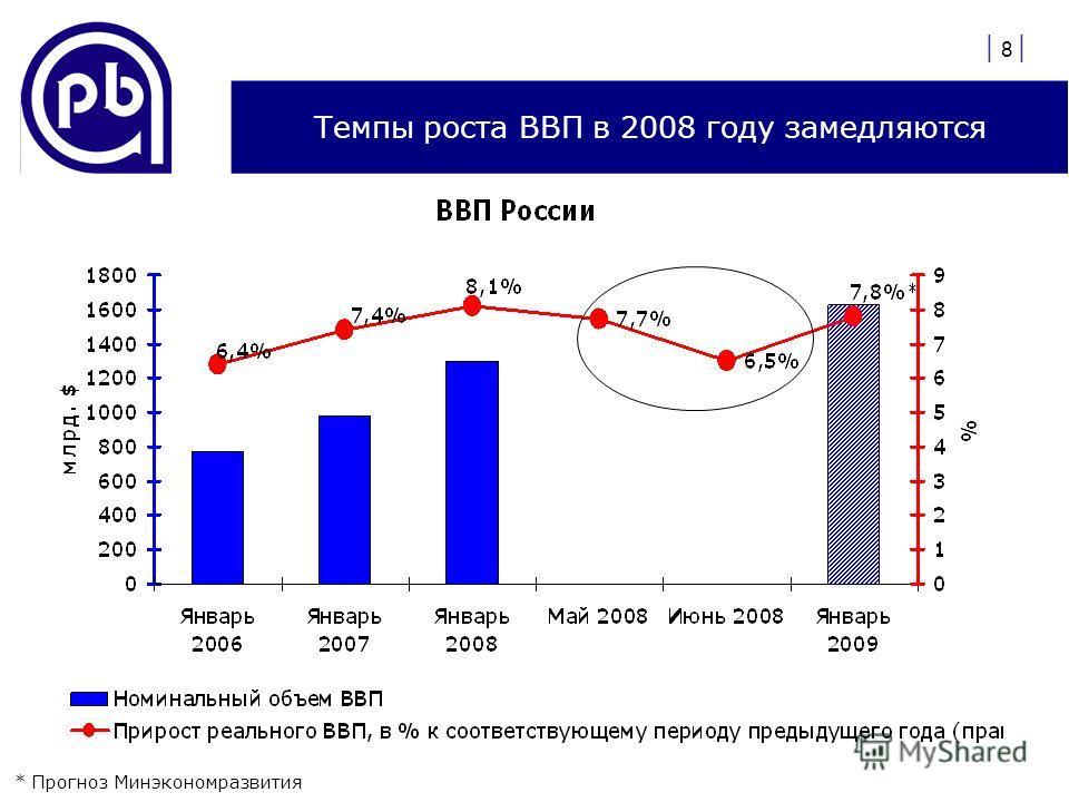 | 8 | Темпы роста ВВП в 2008 году замедляются * Прогноз Минэкономразвития