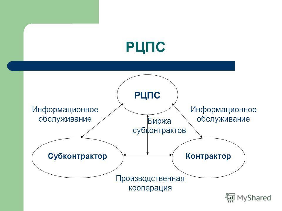 РЦПС СубконтракторКонтрактор Информационное обслуживание Производственная кооперация Биржа субконтрактов
