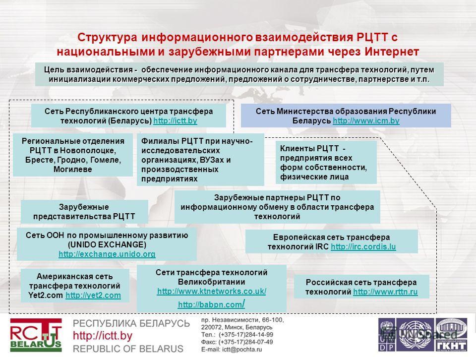 Структура информационного взаимодействия РЦТТ с национальными и зарубежными партнерами через Интернет Цель взаимодействия - обеспечение информационного канала для трансфера технологий, путем инициализации коммерческих предложений, предложений о сотру