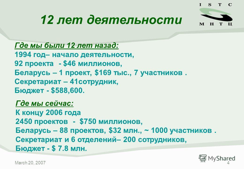 March 20, 20074 12 лет деятельности Где мы были 12 лет назад: 1994 год– начало деятельности, 92 проекта - $46 миллионов, Беларусь – 1 проект, $169 тыс., 7 участников. Секретариат – 41сотрудник, Бюджет - $588,600. Где мы сейчас: К концу 2006 года 2450