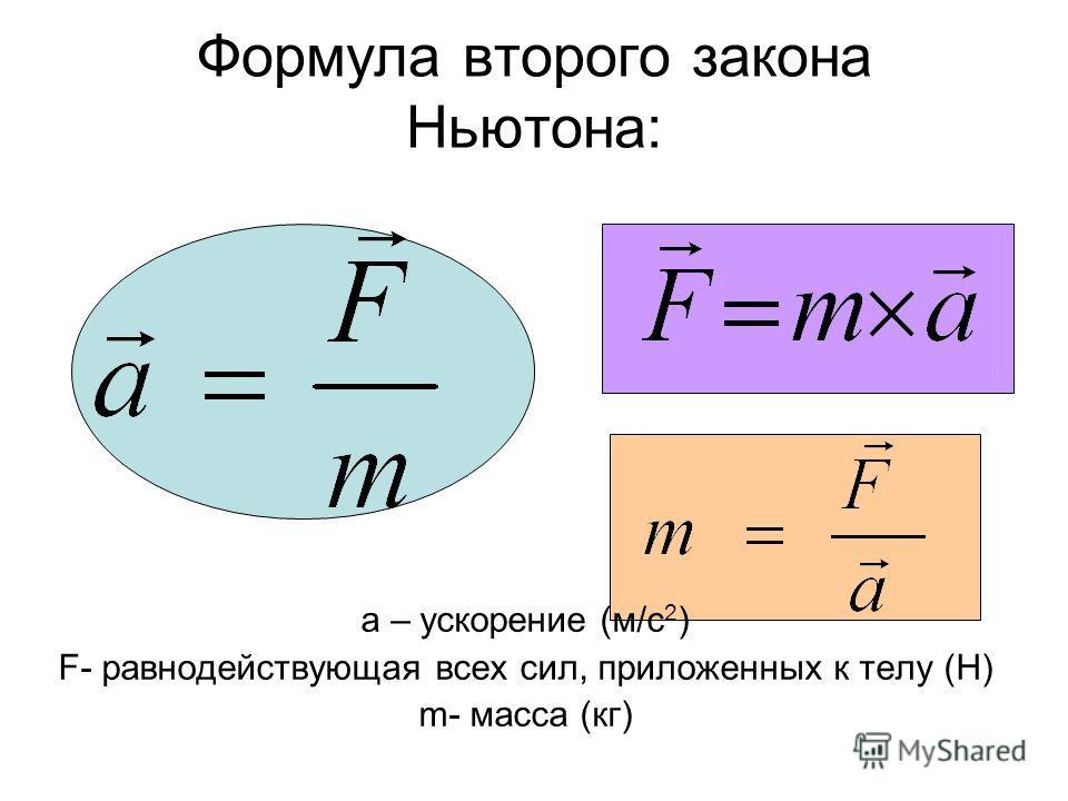 Формула второго закона Ньютона: a – ускорение (м/с 2 ) F- равнодействующая всех сил, приложенных к телу (Н) m- масса (кг)
