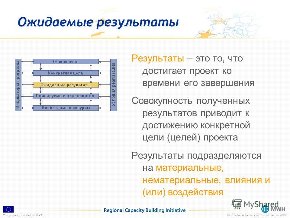 This project is funded by the EUAnd implemented by a consortium led by MWH Ожидаемые результаты Результаты – это то, что достигает проект ко времени его завершения Совокупность полученных результатов приводит к достижению конкретной цели (целей) прое