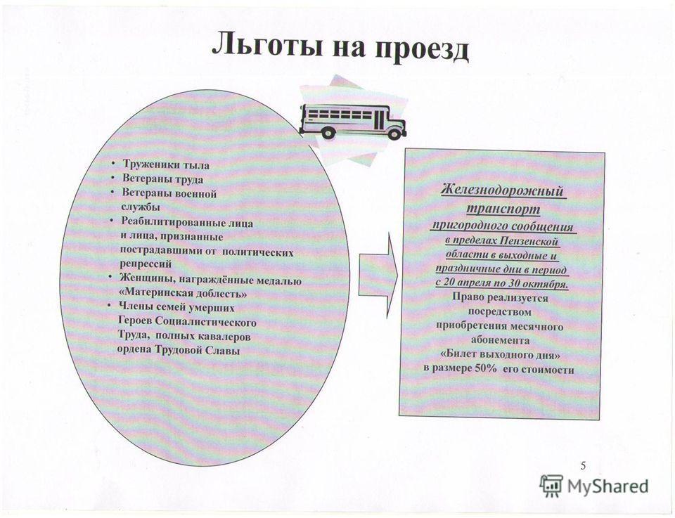 5 Льготы на проезд Городской наземный электрический и автомобильный транспорт Право реализуется посредством приобретения в организациях федеральной почтовой связи месячного социального проездного билета (стоимость - 280 рублей ) Труженики тыла Ветера