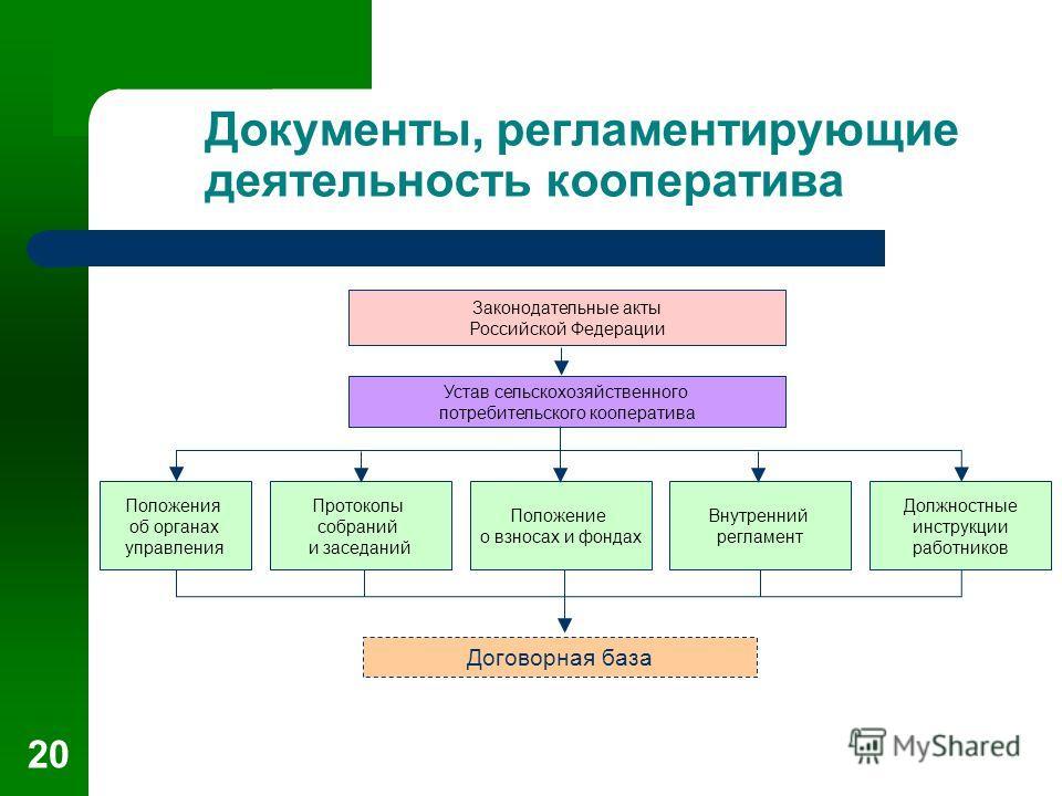 Должностная Инструкция Заместителя Директора Производства