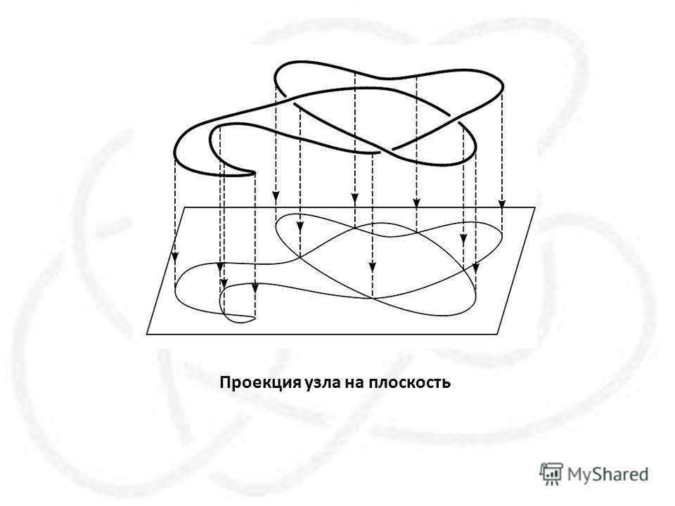 Проекция узла на плоскость