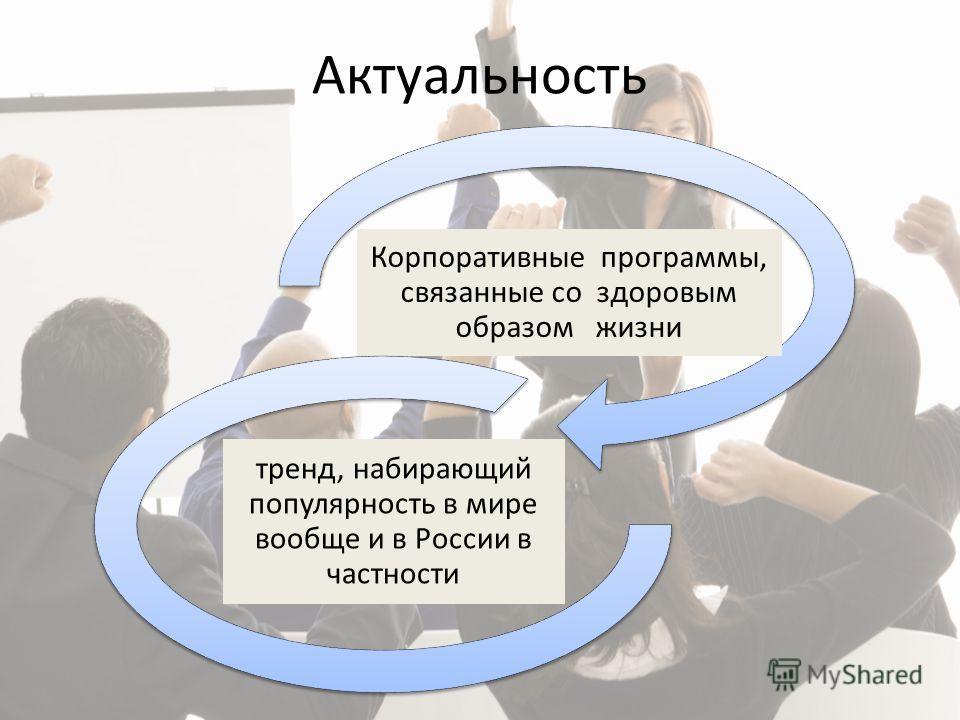 Актуальность Корпоративные программы, связанные со здоровым образом жизни тренд, набирающий популярность в мире вообще и в России в частности