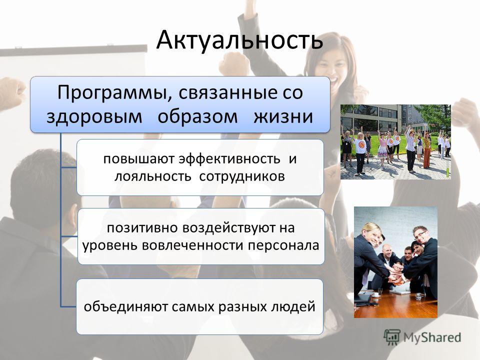 Актуальность Программы, связанные со здоровым образом жизни повышают эффективность и лояльность сотрудников позитивно воздействуют на уровень вовлеченности персонала объединяют самых разных людей
