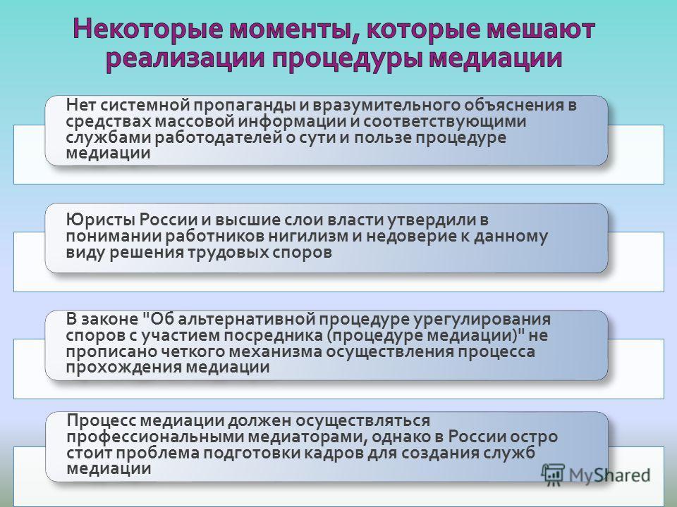 Нет системной пропаганды и вразумительного объяснения в средствах массовой информации и соответствующими службами работодателей о сути и пользе процедуре медиации Юристы России и высшие слои власти утвердили в понимании работников нигилизм и недовери