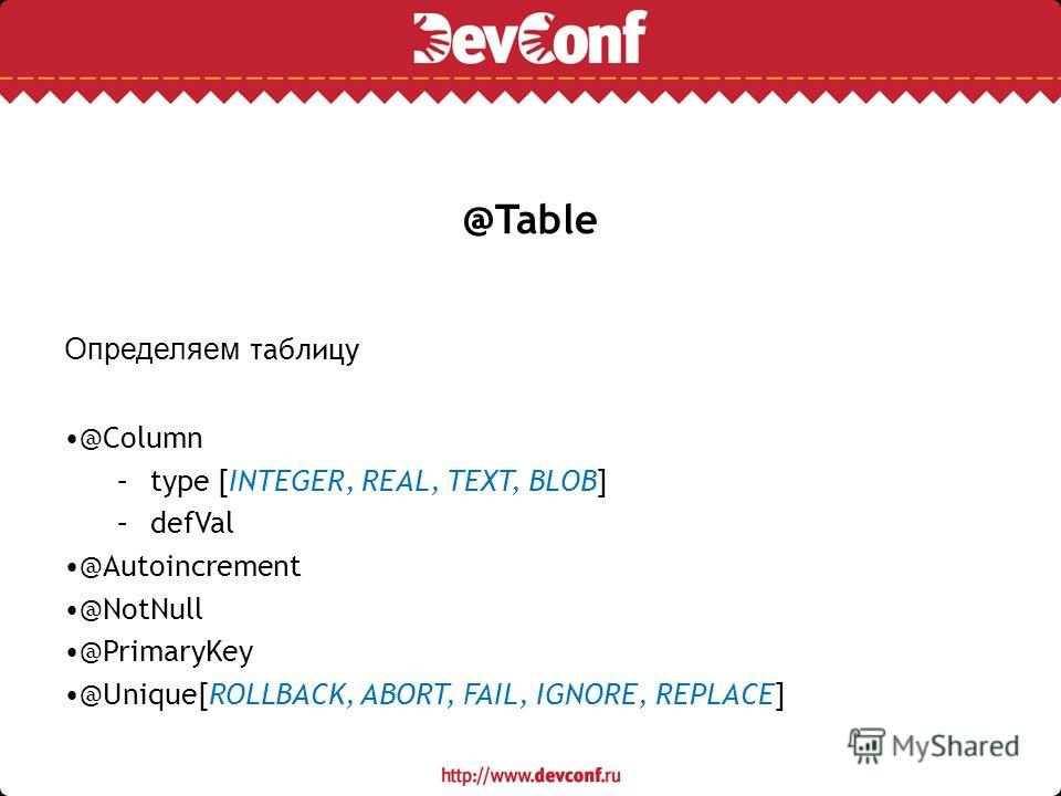 @Table Определяем таблицу @Column –type [INTEGER, REAL, TEXT, BLOB] –defVal @Autoincrement @NotNull @PrimaryKey @Unique[ROLLBACK, ABORT, FAIL, IGNORE, REPLACE]