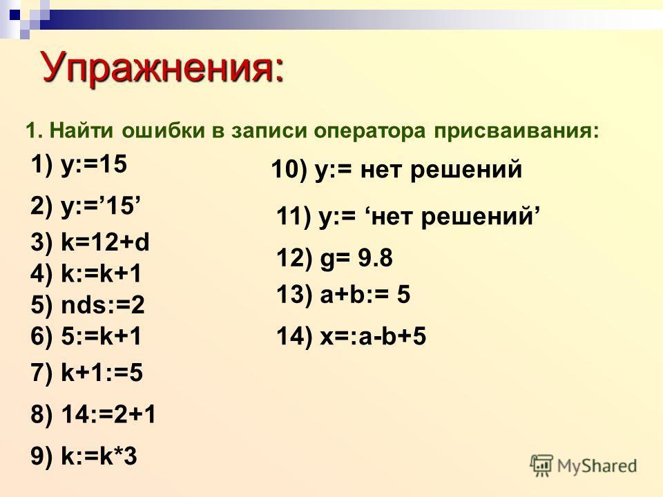 Упражнения: 1. Найти ошибки в записи оператора присваивания: 1) y:=15 2) y:=15 3) k=12+d 4) k:=k+1 5) nds:=2 6) 5:=k+1 7) k+1:=5 8) 14:=2+1 9) k:=k*3 10) y:= нет решений 11) y:= нет решений 12) g= 9.8 13) a+b:= 5 14) x=:a-b+5