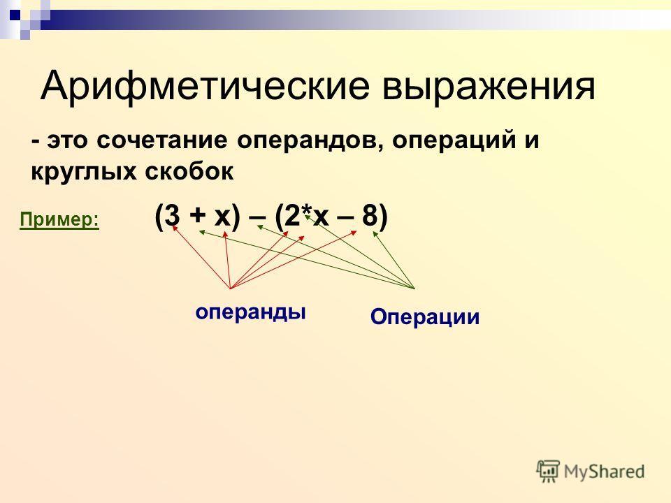 Арифметические выражения - это сочетание операндов, операций и круглых скобок Пример: (3 + x) – (2*x – 8) операнды Операции