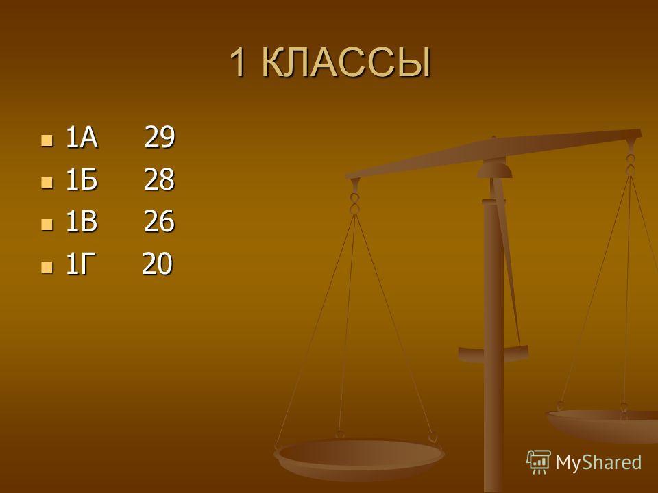 1 КЛАССЫ 1А 29 1А 29 1Б 28 1Б 28 1В 26 1В 26 1Г 20 1Г 20