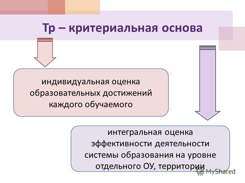 Тр – критериальная основа индивидуальная оценка образовательных достижений каждого обучаемого интегральная оценка эффективности деятельности системы образования на уровне отдельного ОУ, территории