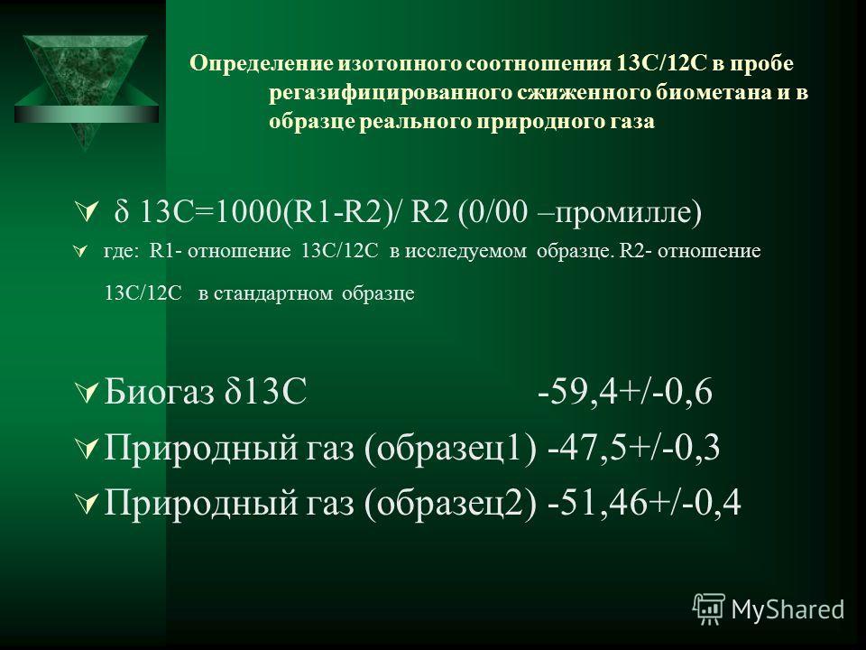 Определение изотопного соотношения 13С/12C в пробе регазифицированного сжиженного биометана и в образце реального природного газа δ 13С=1000(R1-R2)/ R2 (0/00 –промилле) где: R1- отношение 13С/12C в исследуемом образце. R2- отношение 13С/12C в стандар
