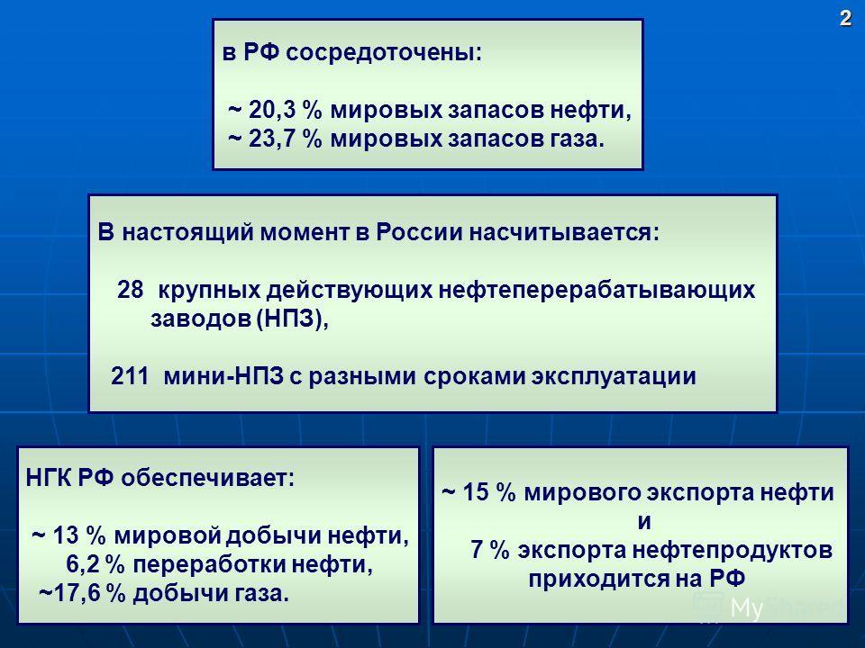 в РФ сосредоточены: ~ 20,3 % мировых запасов нефти, ~ 23,7 % мировых запасов газа.2 НГК РФ обеспечивает: ~ 13 % мировой добычи нефти, 6,2 % переработки нефти, ~17,6 % добычи газа. ~ 15 % мирового экспорта нефти и 7 % экспорта нефтепродуктов приходитс