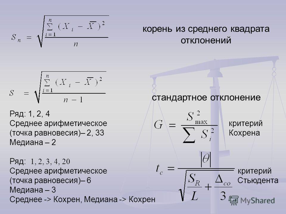 корень из среднего квадрата отклонений стандартное отклонение Ряд: 1, 2, 4 Среднее арифметическое критерий (точка равновесия)– 2, 33 Кохрена Медиана – 2 Ряд: 1, 2, 3, 4, 20 Среднее арифметическое критерий (точка равновесия)– 6 Стьюдента Медиана – 3 C