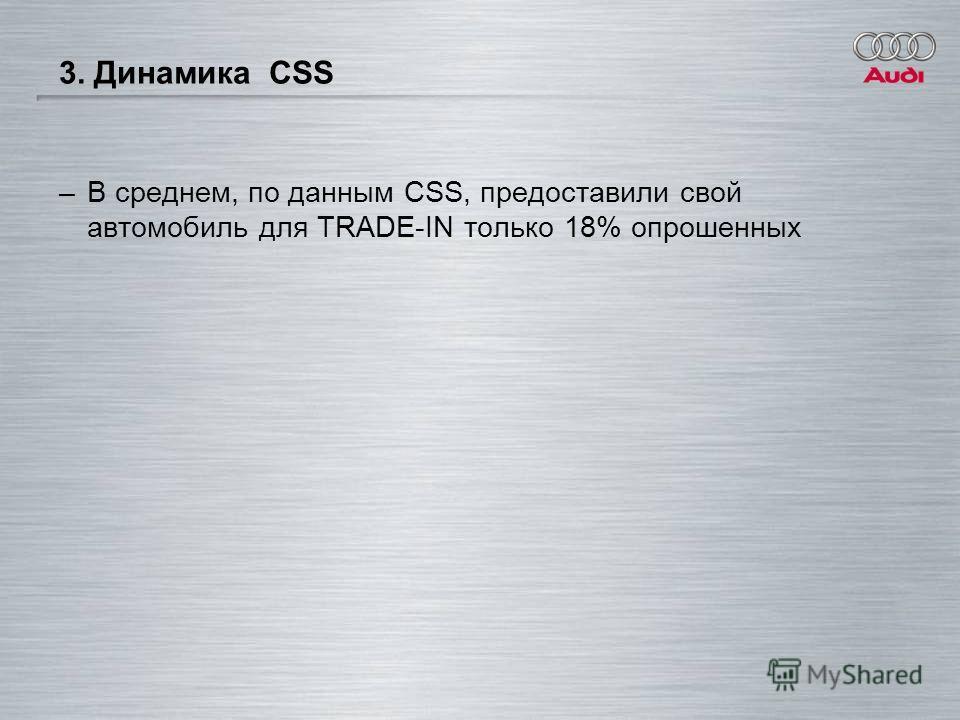 –В среднем, по данным CSS, предоставили свой автомобиль для TRADE-IN только 18% опрошенных