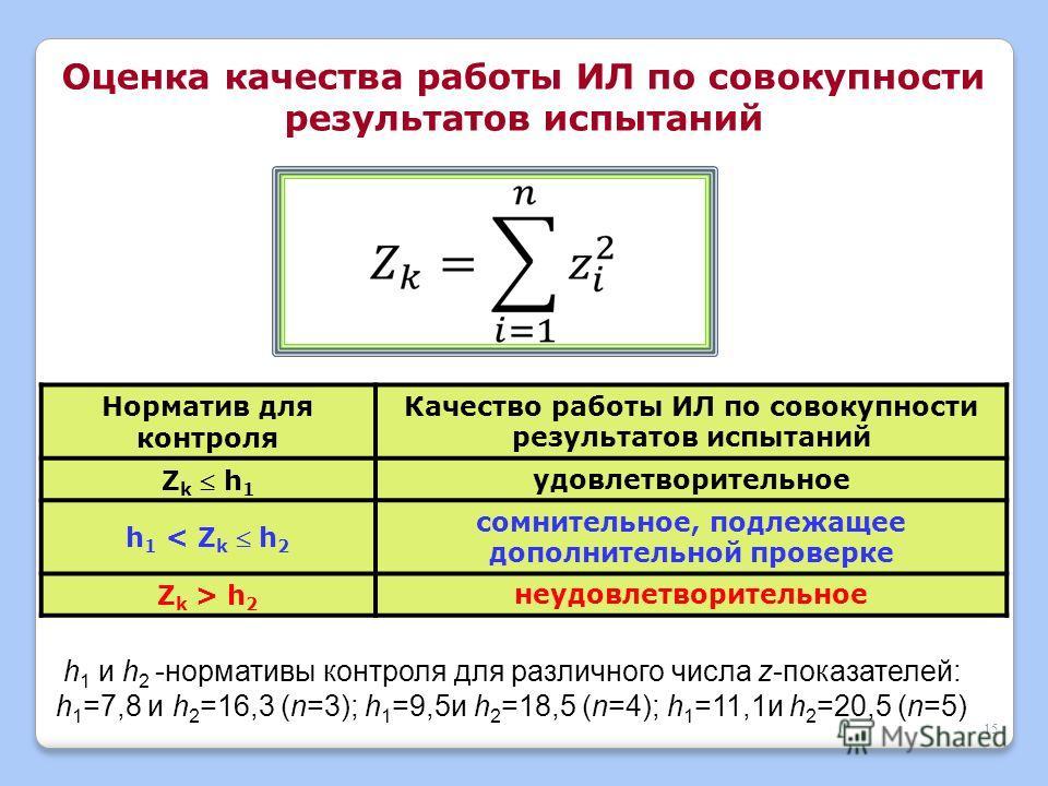 15 Оценка качества работы ИЛ по совокупности результатов испытаний Норматив для контроля Качество работы ИЛ по совокупности результатов испытаний Z k h 1 удовлетворительное h 1 < Z k h 2 сомнительное, подлежащее дополнительной проверке Z k > h 2 неуд