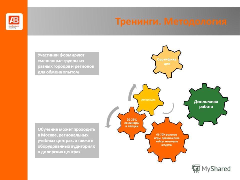 Тренинги. Методология Обучение может проходить в Москве, региональных учебных центрах, а также в оборудованных аудиториях в дилерских центрах Участники формируют смешанные группы из разных городов и регионов для обмена опытом Сертифика ция Дипломная