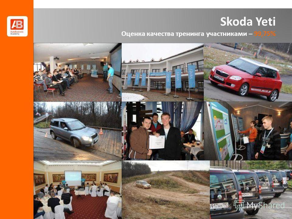 Skoda Yeti Оценка качества тренинга участниками – 99,75%