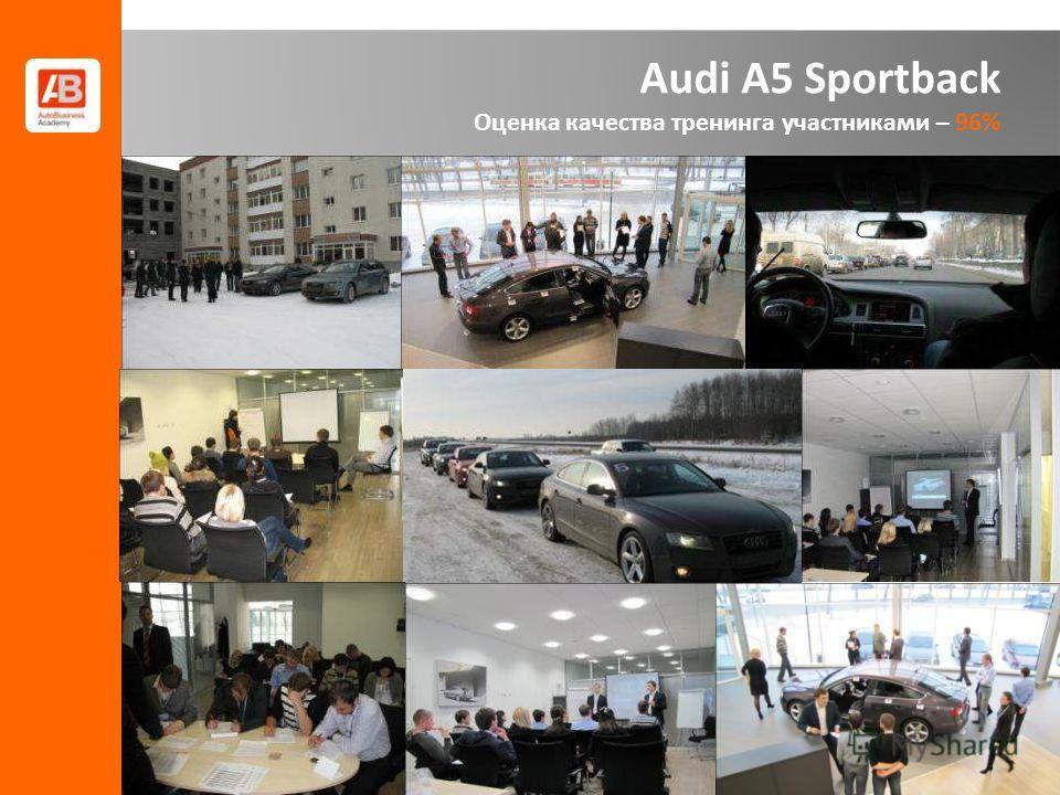Audi A5 Sportback Оценка качества тренинга участниками – 96%