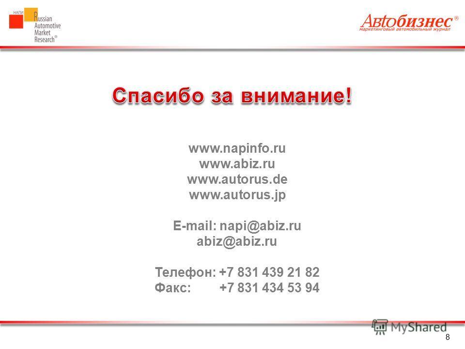 8 www.napinfo.ru www.abiz.ru www.autorus.de www.autorus.jp E-mail: napi@abiz.ru abiz@abiz.ru Телефон: +7 831 439 21 82 Факс: +7 831 434 53 94