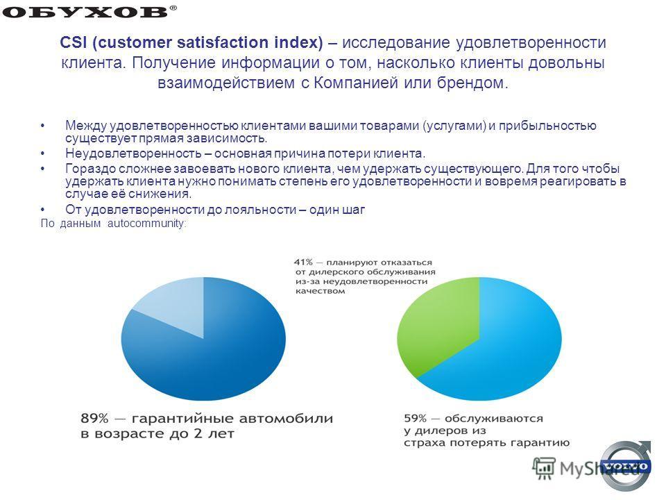 CSI (customer satisfaction index) – исследование удовлетворенности клиента. Получение информации о том, насколько клиенты довольны взаимодействием с Компанией или брендом. Между удовлетворенностью клиентами вашими товарами (услугами) и прибыльностью