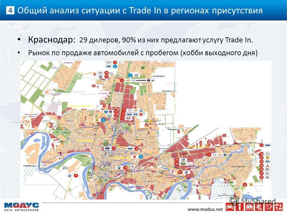 Общий анализ ситуации с Trade In в регионах присутствия 4 Краснодар: 29 дилеров, 90% из них предлагают услугу Trade In. Рынок по продаже автомобилей с пробегом (хобби выходного дня)